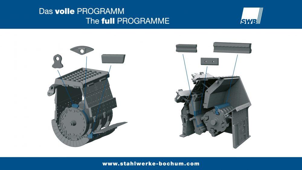 Le PROGRAMME complet de Stahlwerke Bochum (SWB) - recycling aktiv - pièces d'usure